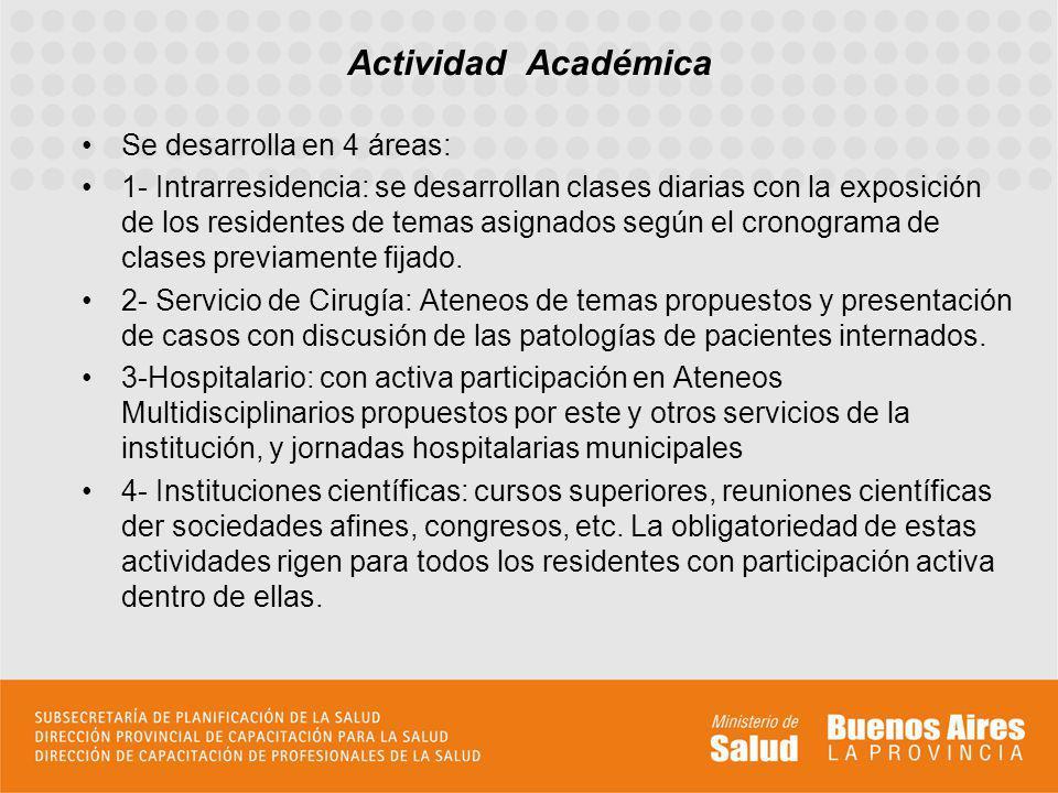 Se desarrolla en 4 áreas: 1- Intrarresidencia: se desarrollan clases diarias con la exposición de los residentes de temas asignados según el cronogram