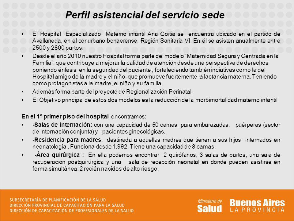 Perfil asistencial del servicio sede El Hospital Especializado Materno infantil Ana Goitia se encuentra ubicado en el partido de Avellaneda, en el con