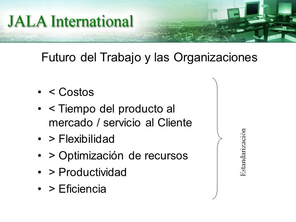 Futuro del Trabajo y las Organizaciones < Costos < Tiempo del producto al mercado / servicio al Cliente > Flexibilidad > Optimización de recursos > Productividad > Eficiencia Estandarización
