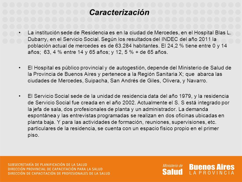 Caracterización La institución sede de Residencia es en la ciudad de Mercedes, en el Hospital Blas L. Dubarry, en el Servicio Social. Según los result