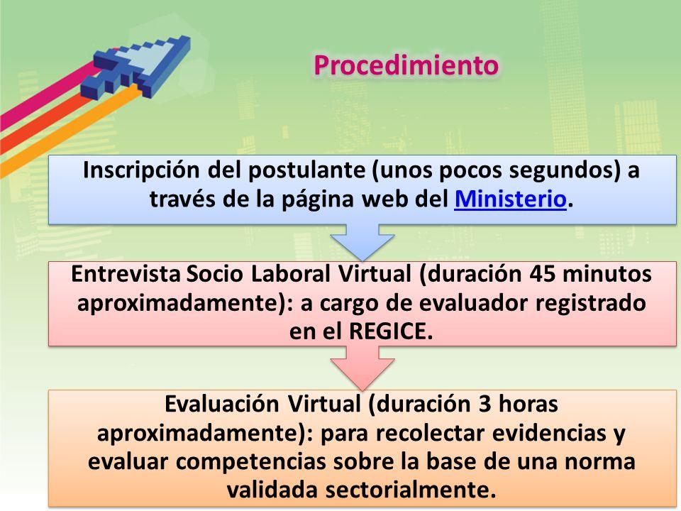 Evaluación Virtual (duración 3 horas aproximadamente): para recolectar evidencias y evaluar competencias sobre la base de una norma validada sectorialmente.