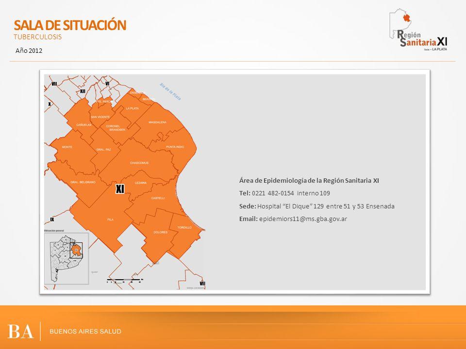 SALA DE SITUACIÓN TUBERCULOSIS Año 2012 Población total: 1.180.119N° de hab.