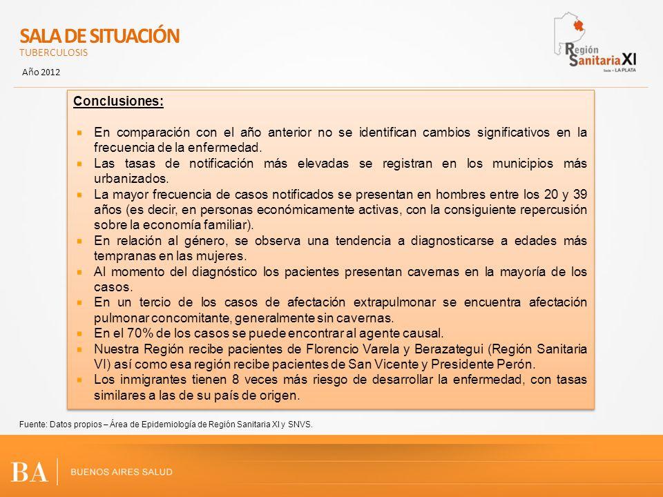 SALA DE SITUACIÓN TUBERCULOSIS Año 2012 Fuente: Datos propios – Área de Epidemiología de Región Sanitaria XI y SNVS. Conclusiones: En comparación con