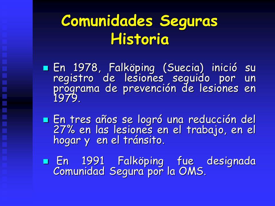 En 1978, Falköping (Suecia) inició su registro de lesiones seguido por un programa de prevención de lesiones en 1979.