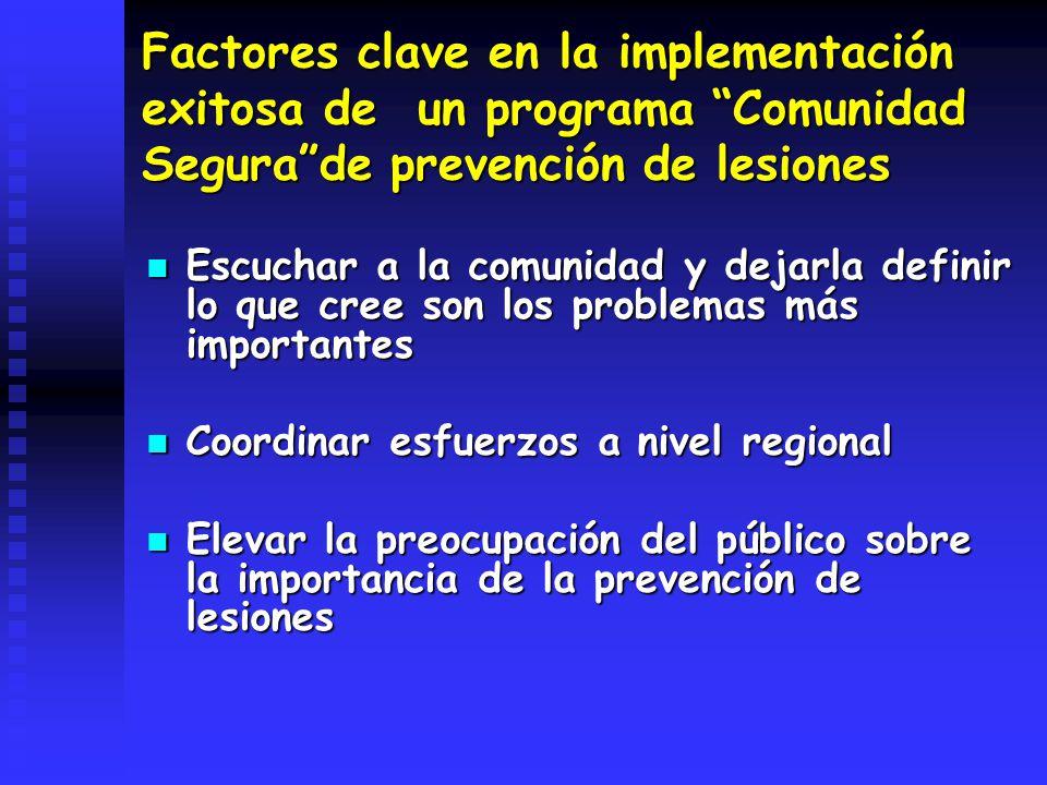 Factores clave en la implementación exitosa de un programa Comunidad Segurade prevención de lesiones Escuchar a la comunidad y dejarla definir lo que