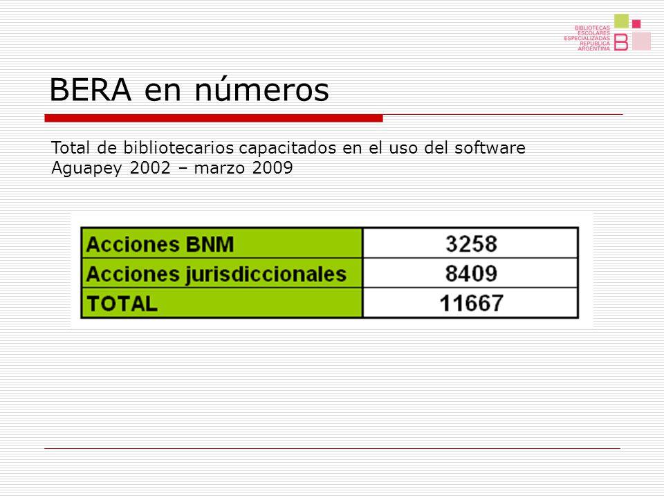 BERA en números Total de bibliotecarios capacitados en el uso del software Aguapey 2002 – marzo 2009