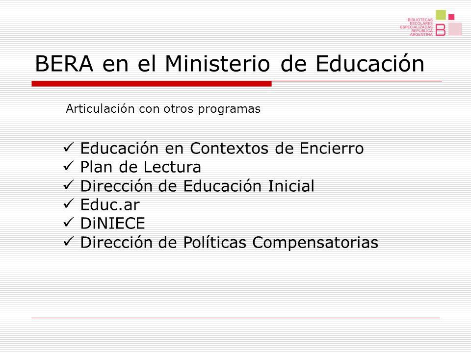 BERA en el Ministerio de Educación Educación en Contextos de Encierro Plan de Lectura Dirección de Educación Inicial Educ.ar DiNIECE Dirección de Políticas Compensatorias Articulación con otros programas