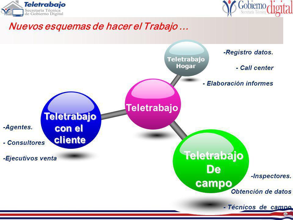 Teletrabajo con el cliente Teletrabajo TeletrabajoDecampo Hogar -Agentes. - Consultores -Ejecutivos venta -Registro datos. - Call center - Elaboración