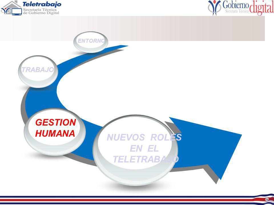 ENTORNO TRABAJO GESTION HUMANA NUEVOS ROLES EN EL TELETRABAJO
