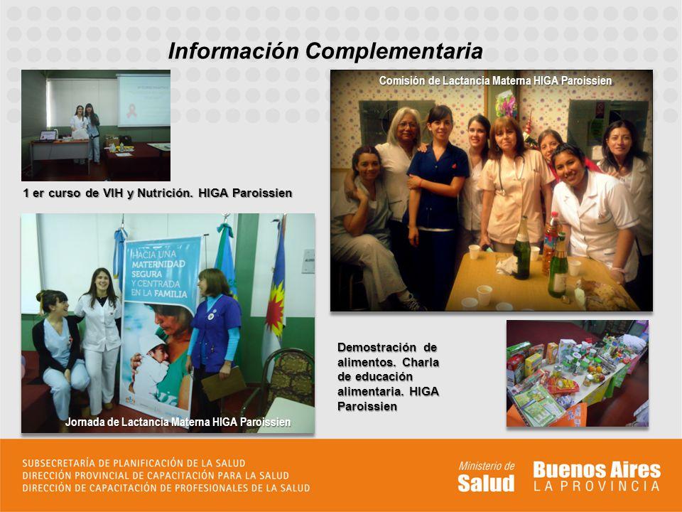 Información Complementaria Comisión de Lactancia Materna HIGA Paroissien Jornada de Lactancia Materna HIGA Paroissien 1 er curso de VIH y Nutrición. H