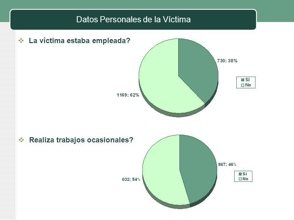 Datos Personales de la Víctima La víctima estaba empleada Realiza trabajos ocasionales