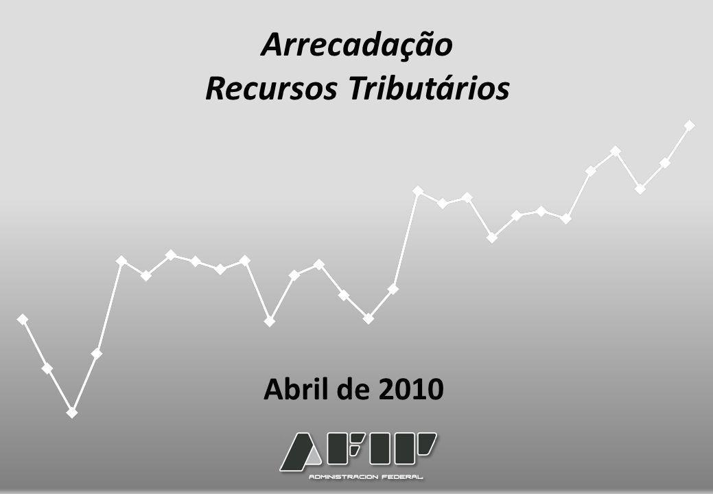 Arrecadação Recursos Tributários Abril de 2010