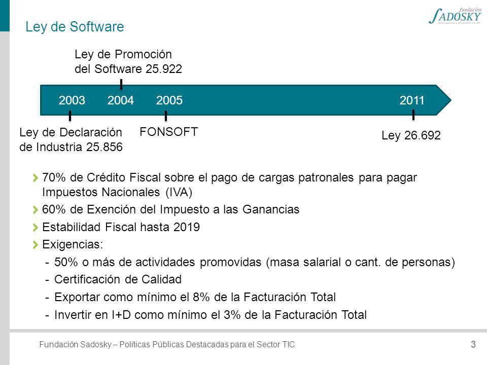 Fundación Sadosky – Políticas Públicas Destacadas para el Sector TIC Ley de Software 70% de Crédito Fiscal sobre el pago de cargas patronales para pag