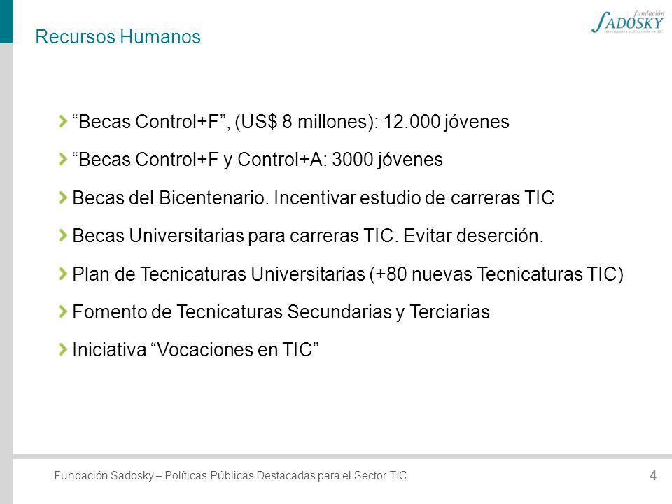 Fundación Sadosky – Políticas Públicas Destacadas para el Sector TIC Recursos Humanos Becas Control+F, (US$ 8 millones): 12.000 jóvenes Becas Control+