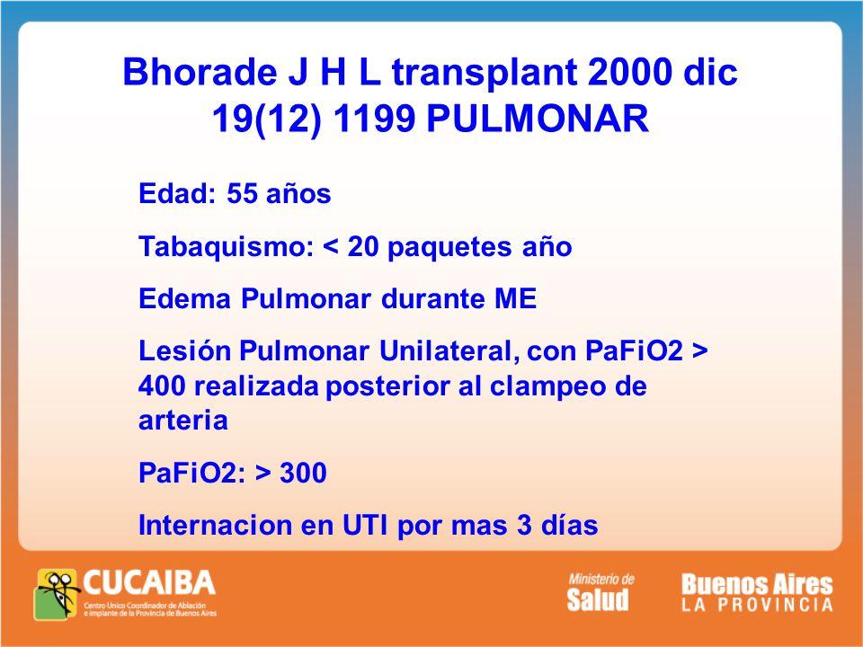 Bhorade J H L transplant 2000 dic 19(12) 1199 PULMONAR Edad: 55 años Tabaquismo: < 20 paquetes año Edema Pulmonar durante ME Lesión Pulmonar Unilateral, con PaFiO2 > 400 realizada posterior al clampeo de arteria PaFiO2: > 300 Internacion en UTI por mas 3 días