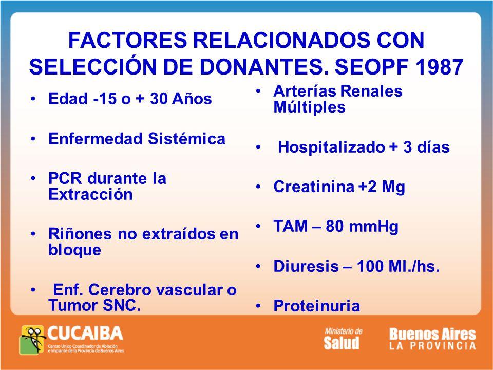 FACTORES RELACIONADOS CON SELECCIÓN DE DONANTES.