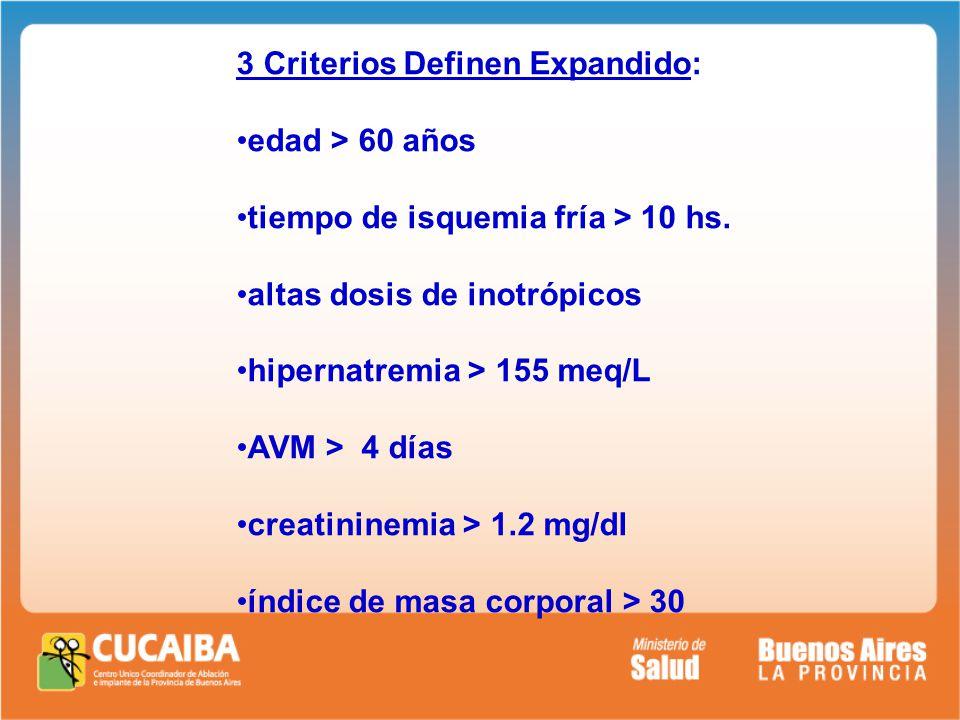 3 Criterios Definen Expandido: edad > 60 años tiempo de isquemia fría > 10 hs.
