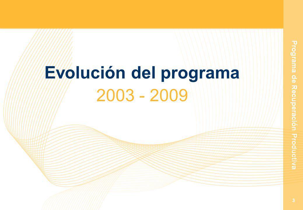 Programa de Recuperación Productiva 3 Evolución del programa 2003 - 2009