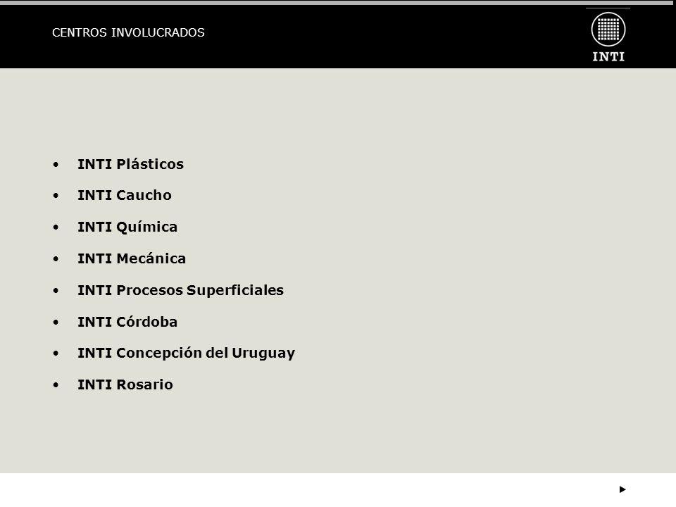 CENTROS INVOLUCRADOS INTI Plásticos INTI Caucho INTI Química INTI Mecánica INTI Procesos Superficiales INTI Córdoba INTI Concepción del Uruguay INTI Rosario