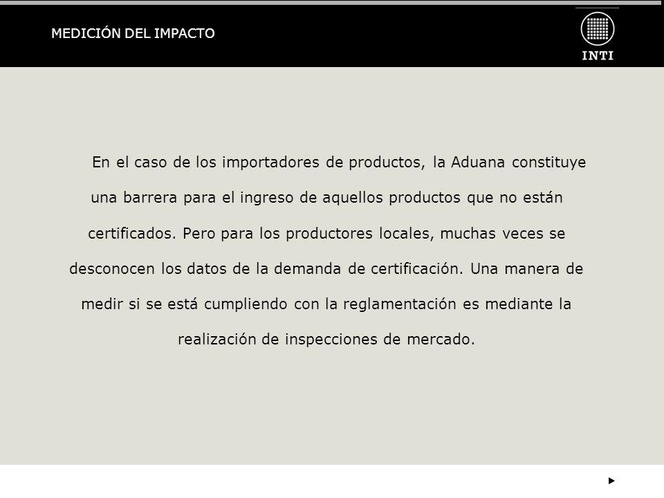 MEDICIÓN DEL IMPACTO En el caso de los importadores de productos, la Aduana constituye una barrera para el ingreso de aquellos productos que no están certificados.