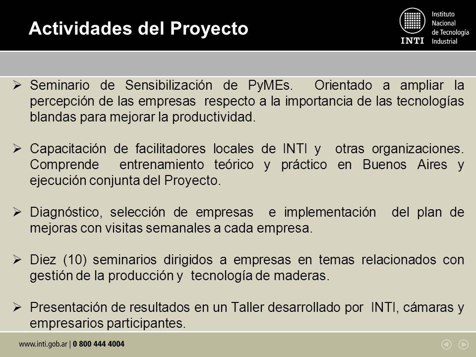 Actores involucrados Internos INTI Mar del Plata INTI Extensión y Desarrollo INTI Madera y Muebles Externos Ministerio de Asuntos Agrarios y Producción - Provincia de Buenos Aires.