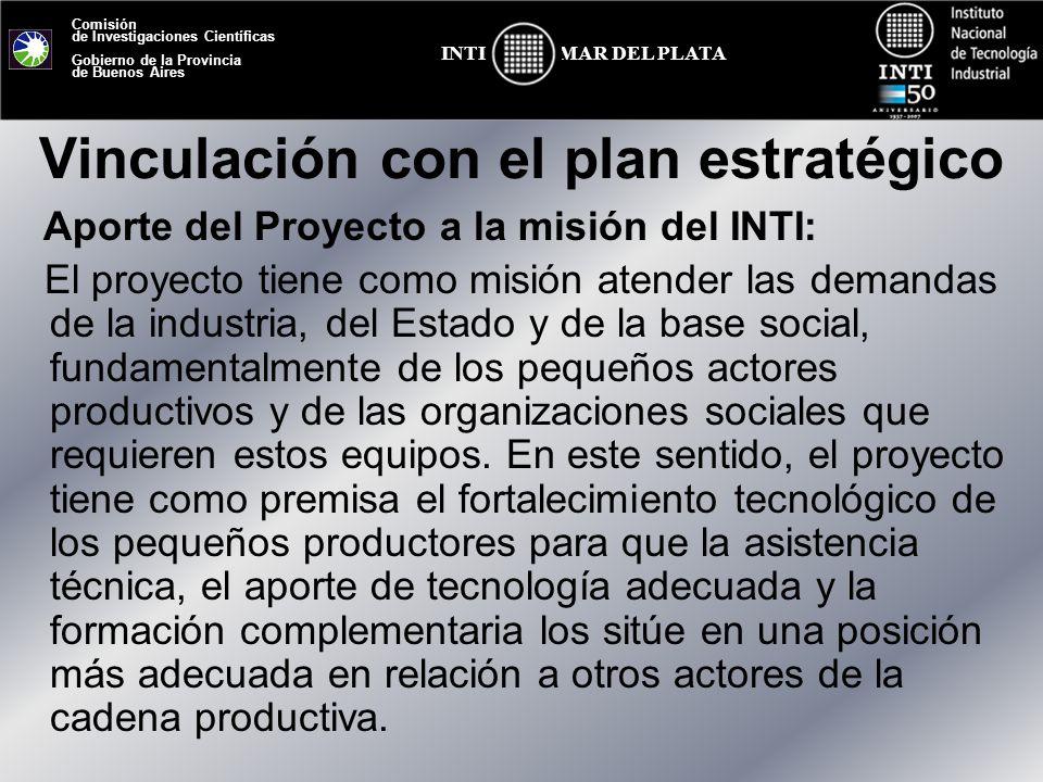 Comisión de Investigaciones Científicas Gobierno de la Provincia de Buenos Aires MAR DEL PLATAINTI Vinculación con el plan estratégico Aporte del Proy