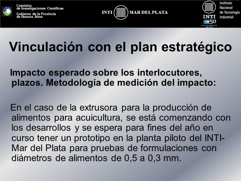 Comisión de Investigaciones Científicas Gobierno de la Provincia de Buenos Aires MAR DEL PLATAINTI Vinculación con el plan estratégico Impacto esperad