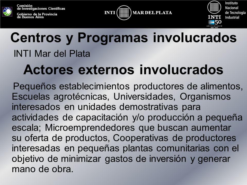 Comisión de Investigaciones Científicas Gobierno de la Provincia de Buenos Aires MAR DEL PLATAINTI Centros y Programas involucrados INTI Mar del Plata