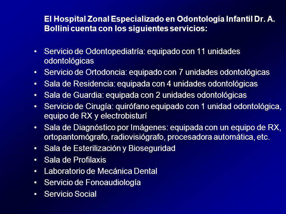 El Hospital Zonal Especializado en Odontología Infantil Dr.