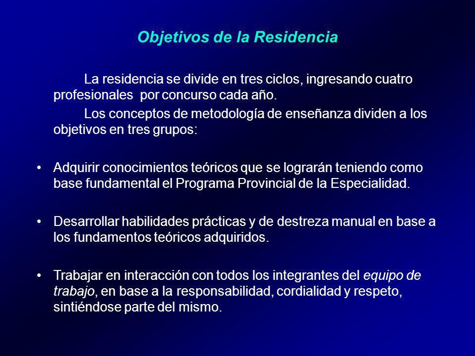 Objetivos de la Residencia La residencia se divide en tres ciclos, ingresando cuatro profesionales por concurso cada año.