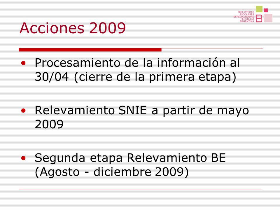 Acciones 2009 Procesamiento de la información al 30/04 (cierre de la primera etapa) Relevamiento SNIE a partir de mayo 2009 Segunda etapa Relevamiento BE (Agosto - diciembre 2009)