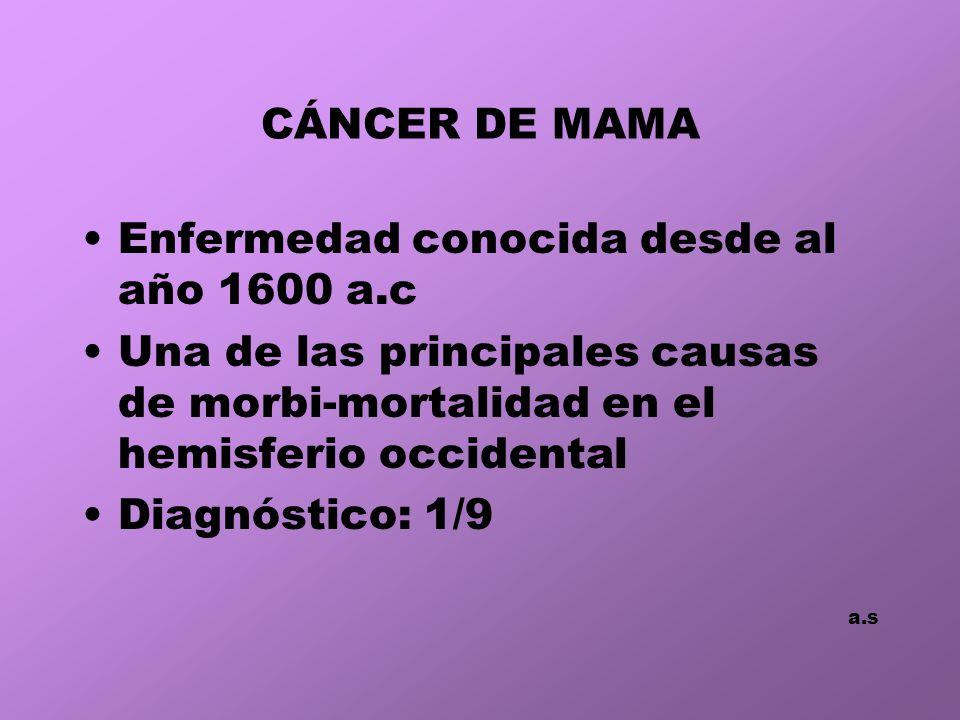CÁNCER DE MAMA Enfermedad conocida desde al año 1600 a.c Una de las principales causas de morbi-mortalidad en el hemisferio occidental Diagnóstico: 1/9 a.s
