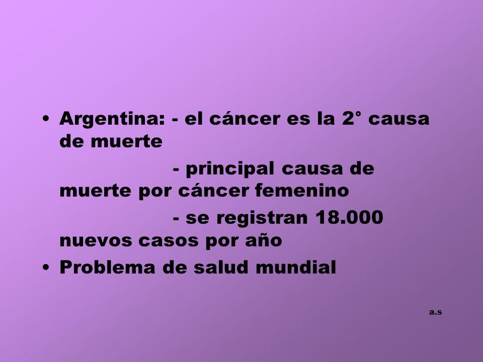 Argentina: - el cáncer es la 2° causa de muerte - principal causa de muerte por cáncer femenino - se registran 18.000 nuevos casos por año Problema de salud mundial a.s