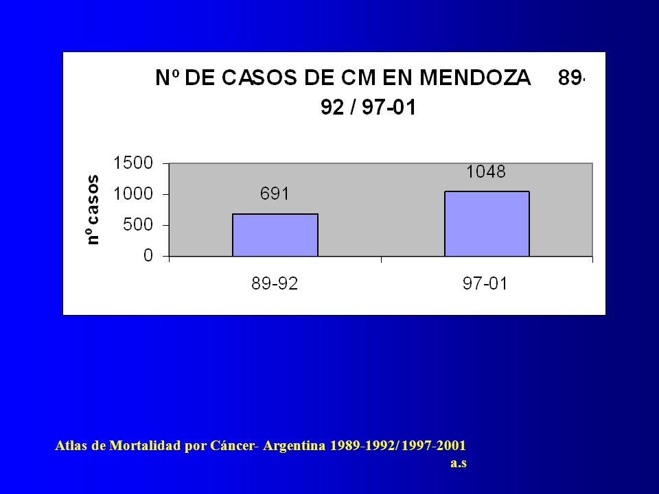 Atlas de Mortalidad por Cáncer- Argentina 1989-1992/ 1997-2001 a.s