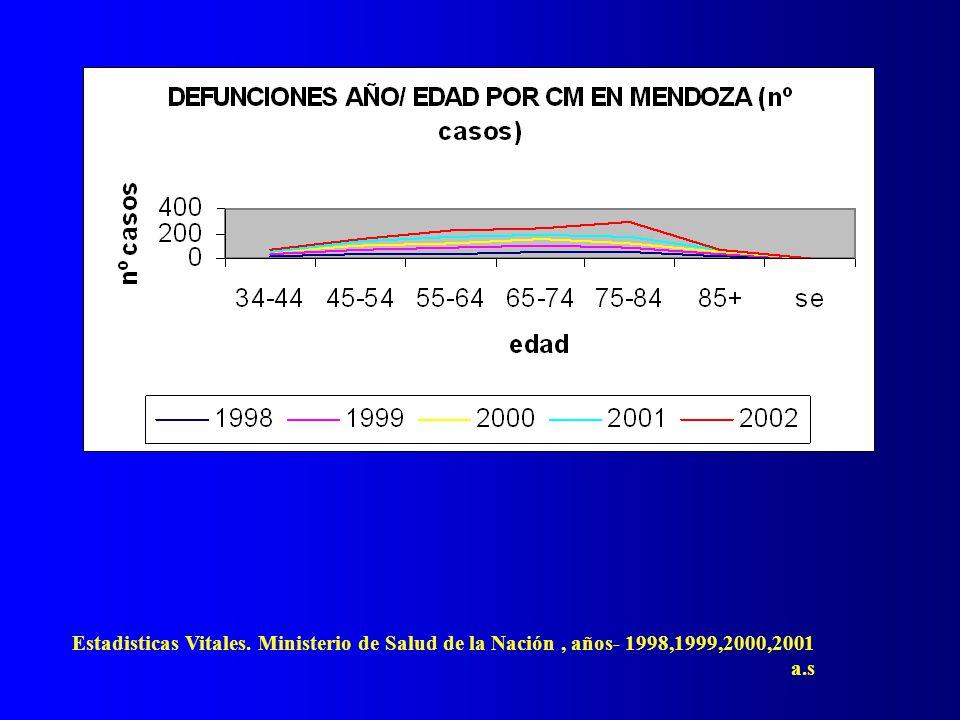 Estadisticas Vitales. Ministerio de Salud de la Nación, años- 1998,1999,2000,2001 a.s
