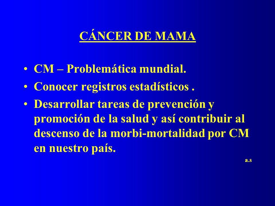 CÁNCER DE MAMA CM – Problemática mundial. Conocer registros estadísticos. Desarrollar tareas de prevención y promoción de la salud y así contribuir al