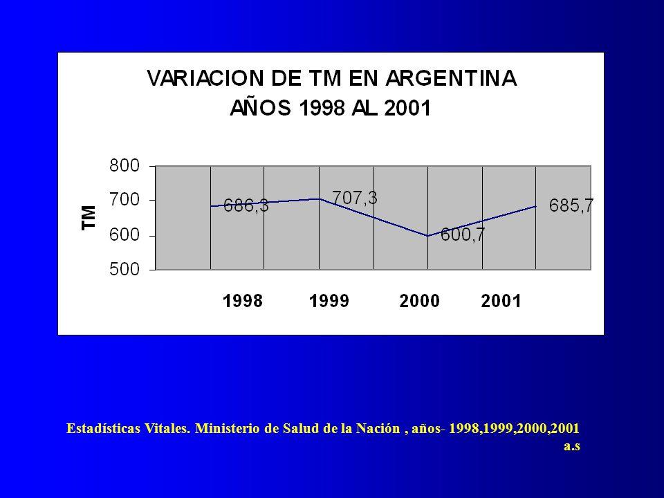 Estadísticas Vitales. Ministerio de Salud de la Nación, años- 1998,1999,2000,2001 a.s