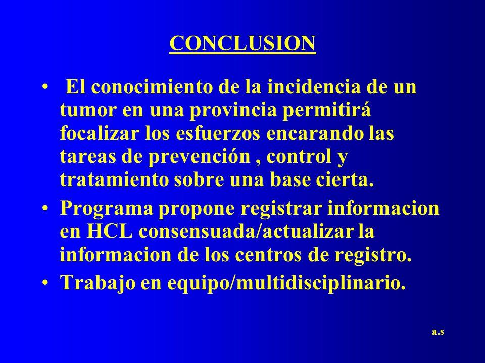 CONCLUSION El conocimiento de la incidencia de un tumor en una provincia permitirá focalizar los esfuerzos encarando las tareas de prevención, control