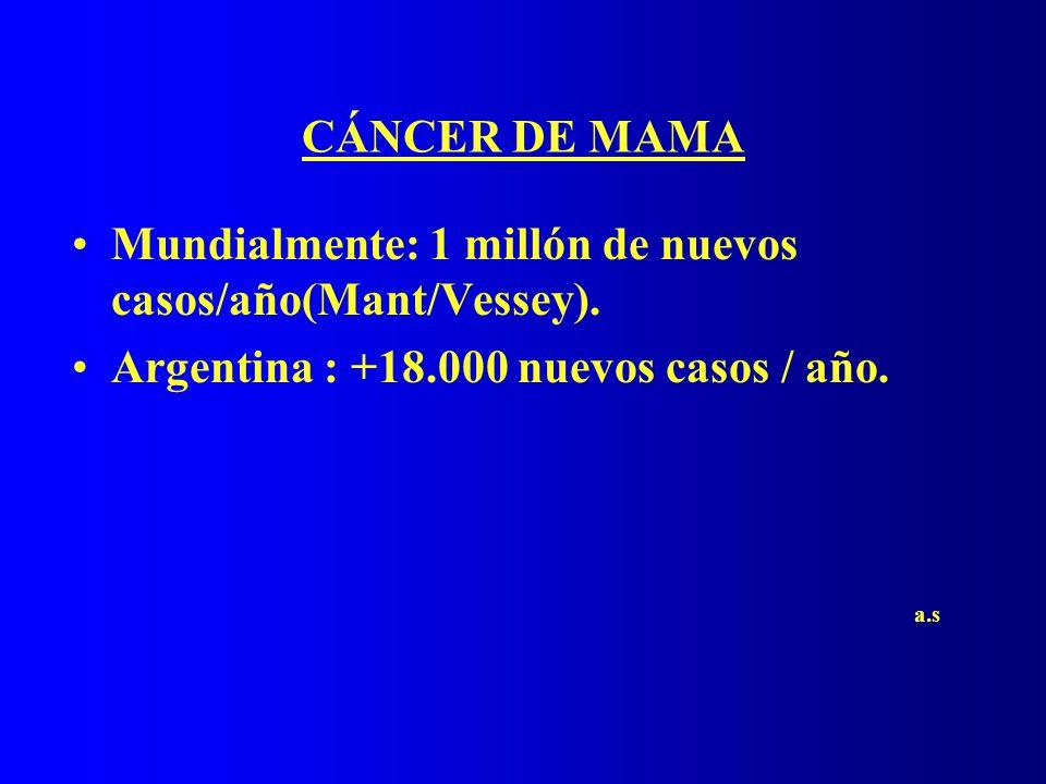 CÁNCER DE MAMA Mundialmente: 1 millón de nuevos casos/año(Mant/Vessey). Argentina : +18.000 nuevos casos / año. a.s