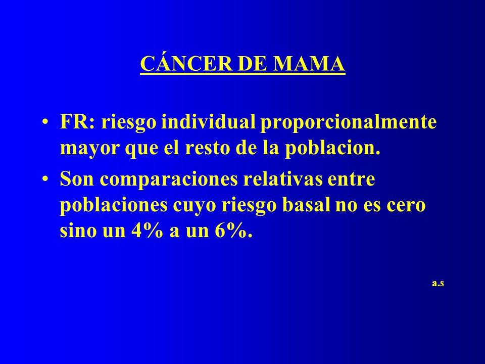 CÁNCER DE MAMA FR: riesgo individual proporcionalmente mayor que el resto de la poblacion. Son comparaciones relativas entre poblaciones cuyo riesgo b