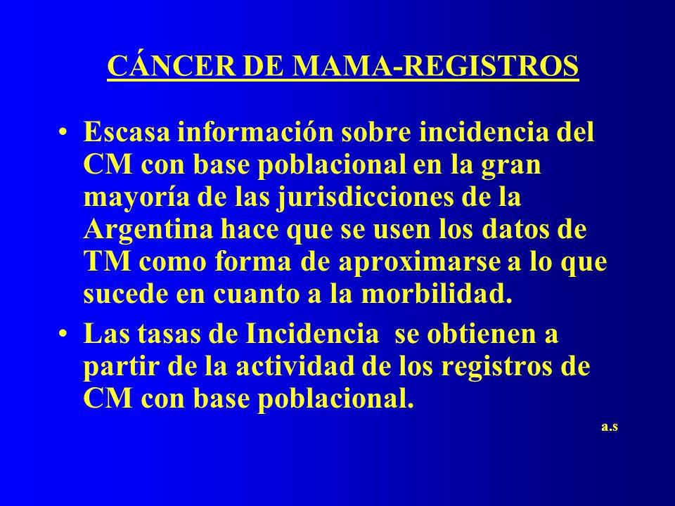CÁNCER DE MAMA-REGISTROS Escasa información sobre incidencia del CM con base poblacional en la gran mayoría de las jurisdicciones de la Argentina hace que se usen los datos de TM como forma de aproximarse a lo que sucede en cuanto a la morbilidad.