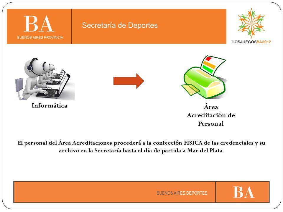 El personal del Área Acreditaciones procederá a la confección FISICA de las credenciales y su archivo en la Secretaría hasta el día de partida a Mar del Plata.