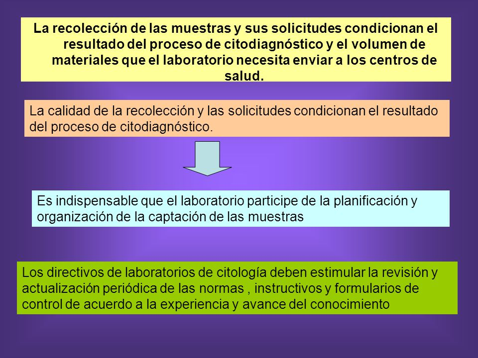 La recolección de las muestras y sus solicitudes condicionan el resultado del proceso de citodiagnóstico y el volumen de materiales que el laboratorio