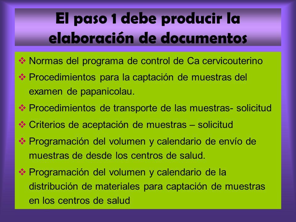 El paso 1 debe producir la elaboración de documentos Normas del programa de control de Ca cervicouterino Procedimientos para la captación de muestras del examen de papanicolau.