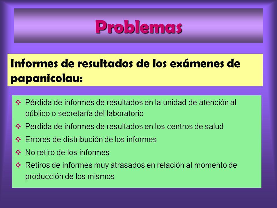 Problemas Pérdida de informes de resultados en la unidad de atención al público o secretaría del laboratorio Perdida de informes de resultados en los