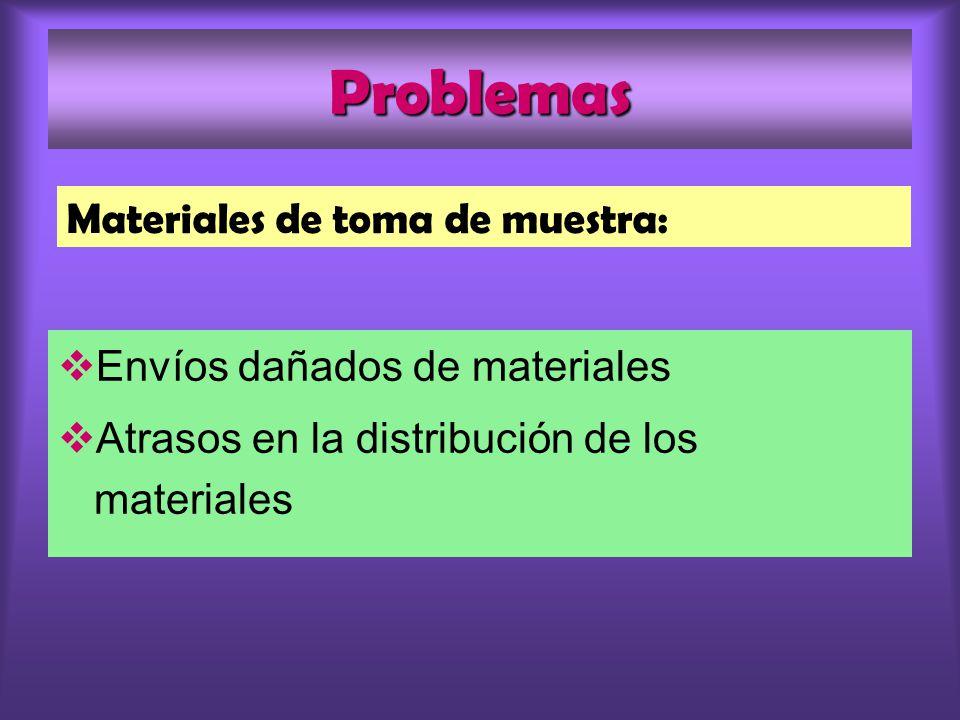 Envíos dañados de materiales Atrasos en la distribución de los materiales Problemas Materiales de toma de muestra:
