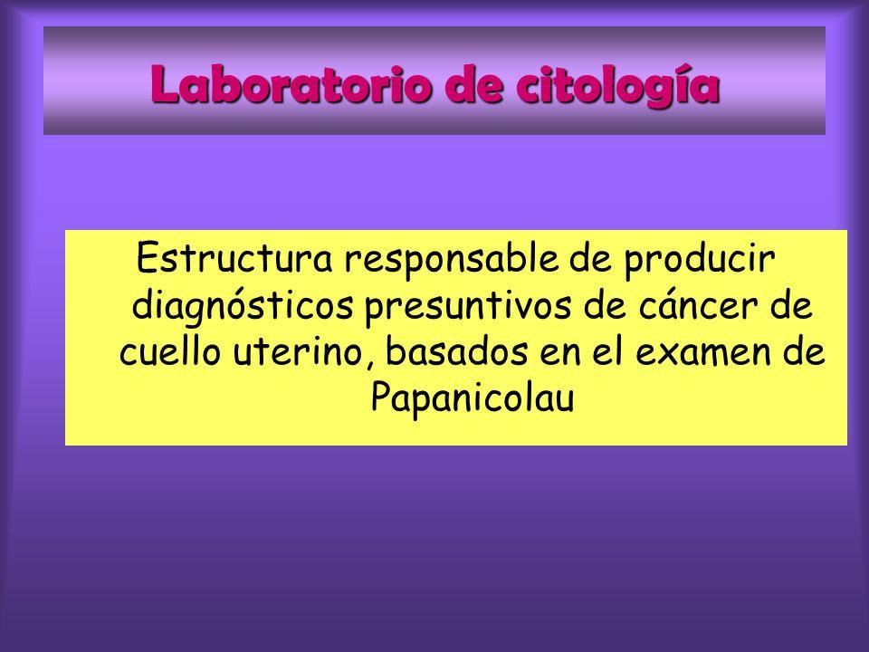 Laboratorio de citología Estructura responsable de producir diagnósticos presuntivos de cáncer de cuello uterino, basados en el examen de Papanicolau
