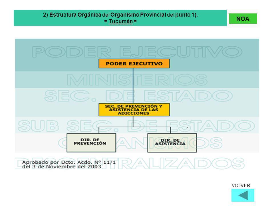 2) Estructura Orgánica del Organismo Provincial del punto 1). = Tucumán = NOA VOLVER: