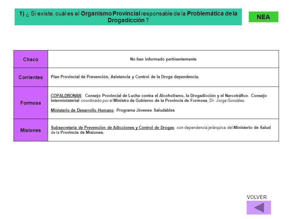Chaco No han informado pertinentemente Corrientes Plan Provincial de Prevención, Asistencia y Control de la Droga dependencia.