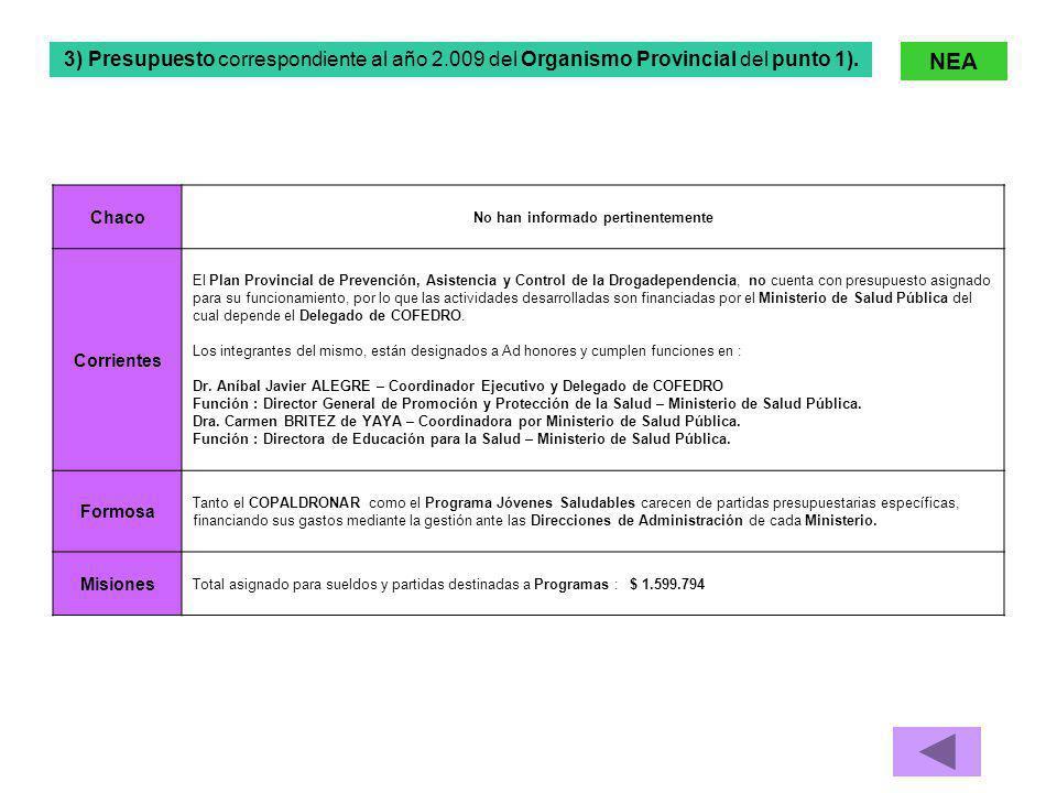 Chaco No han informado pertinentemente Corrientes El Plan Provincial de Prevención, Asistencia y Control de la Drogadependencia, no cuenta con presupuesto asignado para su funcionamiento, por lo que las actividades desarrolladas son financiadas por el Ministerio de Salud Pública del cual depende el Delegado de COFEDRO.